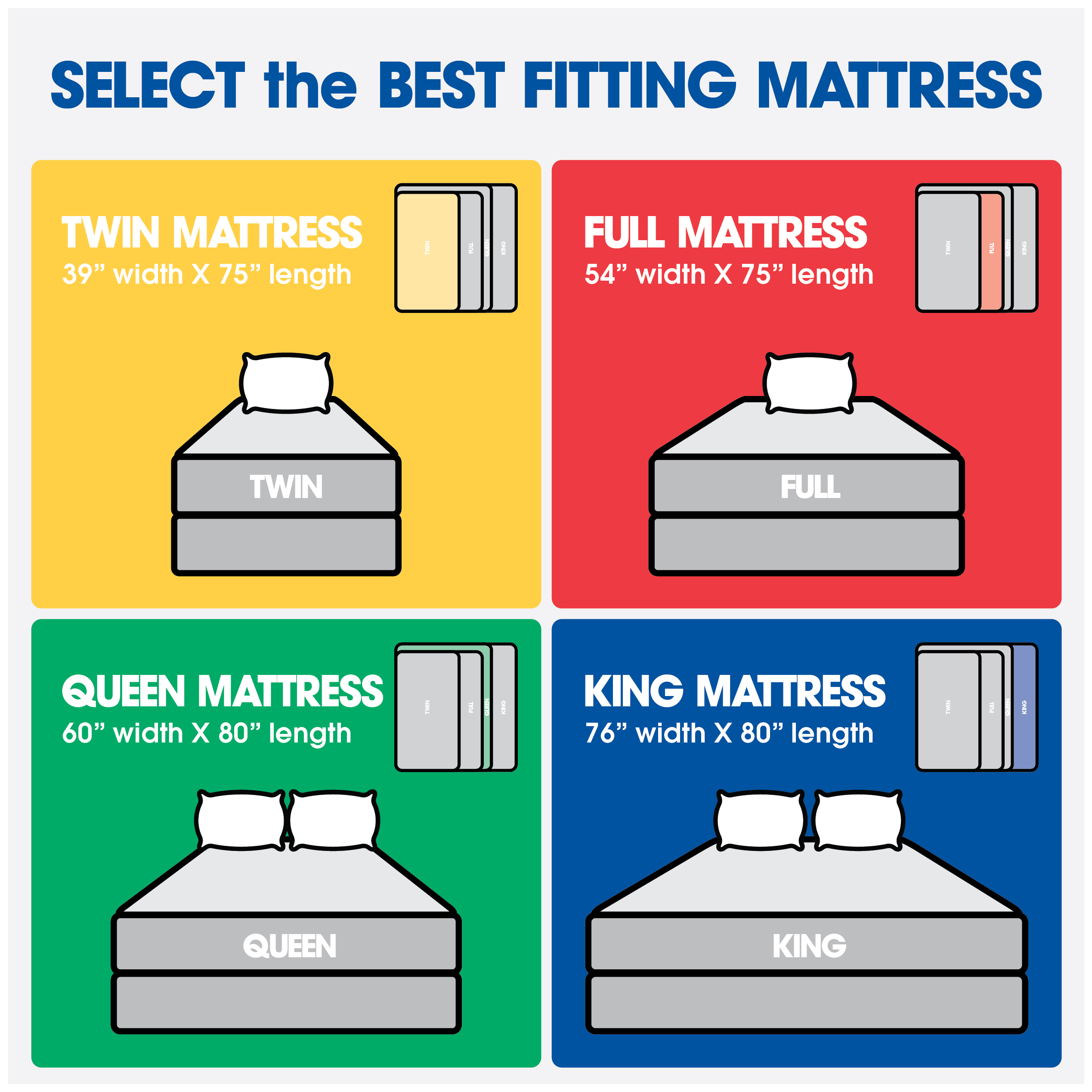 fitted infographic making mattress blog queen sheet a for your tradewinds dimensions rv