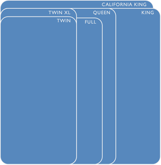 full size mattress vs queen.  Size Serta Mattress Sizes Inside Full Size Mattress Vs Queen E
